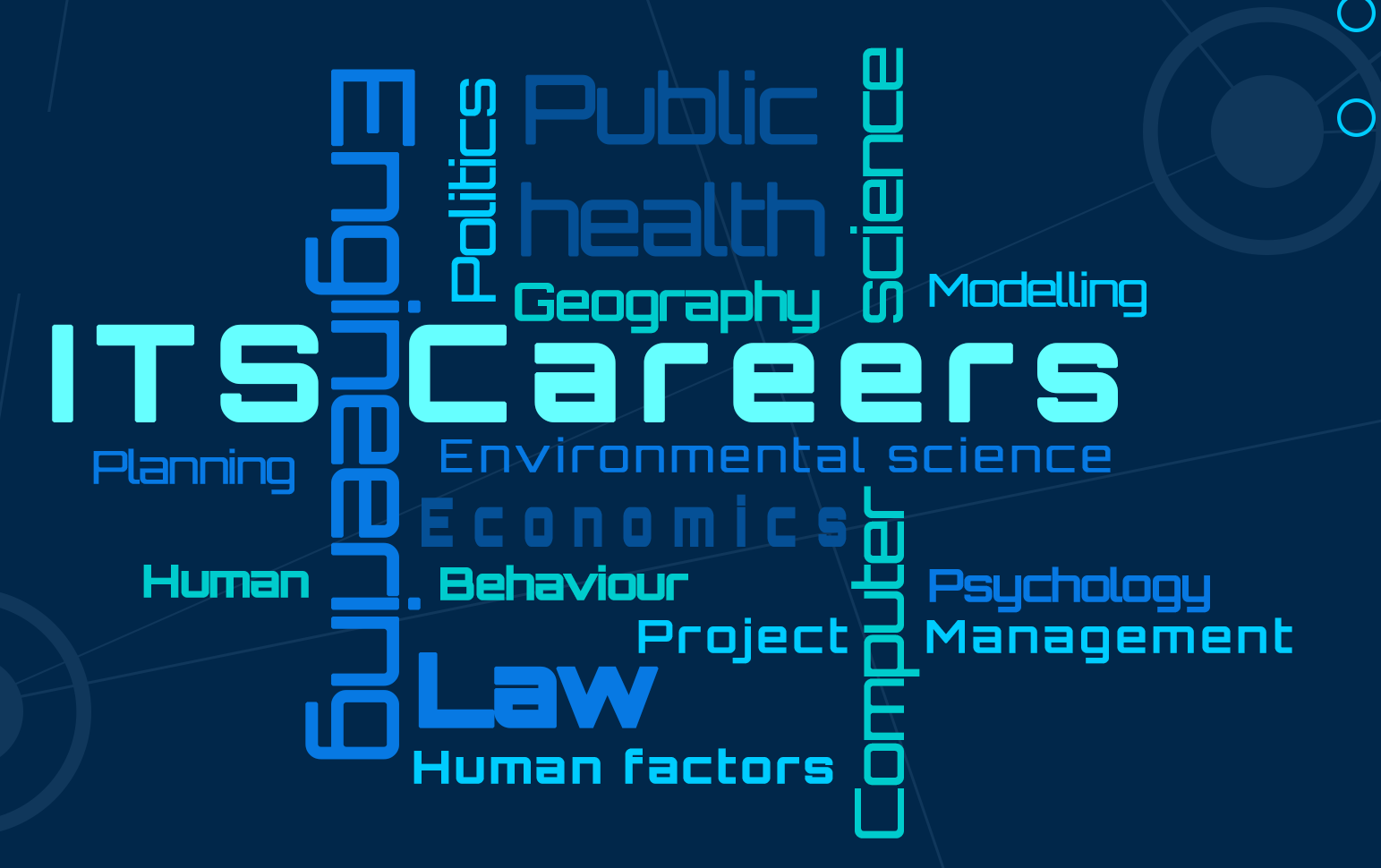 Intelligent Transport Careers wordcloud image